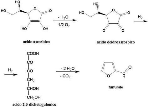 Imbrunimento da acido ascorbico