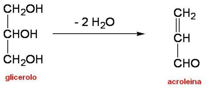 Trasformazione in acroleina del glicerolo proveniente dall'idrolisi dei trigliceridi