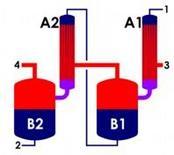 Evaporatore ad effetto multiplo