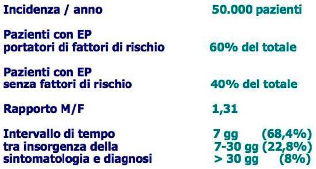 Epidemiologia dell'EP in Italia