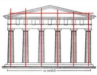 Schema del tempio greco
