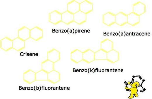 Gli IPA cancerogeni comunemente trovati negli alimenti affumicati.