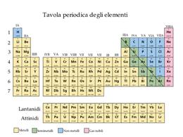 Tavola periodica con indicazioni sulla natura degli elementi