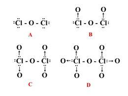 Formule di struttura delle anidridi del cloro. A, ipoclorosa. B, clorosa. C, clorica. D, perclorica.