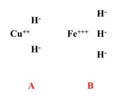 Formula del diidruro di rame (A) e del triidruro di ferro (B).