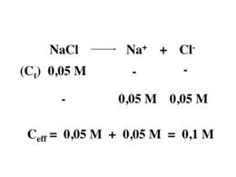 Calcolo della concentrazione effettiva