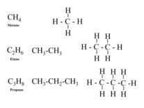 Idrocarburi. I primi tre termine della serie degli alcani.