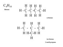 Isomeri di struttura del butano. Normal-butano (n-butano) e iso-butano (2 metil propano)
