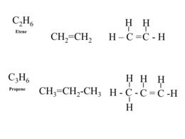 I primi due termini della serie degli alcheni