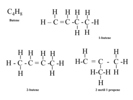 Isomeri del 1-butene