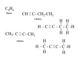 Isomeri del butino.