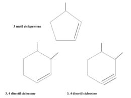 Derivati dei cicloalcheni e cicloalchini