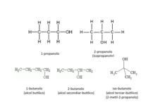 Esempio di nomenclatura degli alcoli, primi termini della serie.