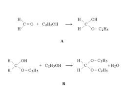 Schema di reazione per la formazione di un (A) semiacetale e (B) di un acetale.