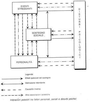 Orford, Psicologia di Comunità ( tr. It. 1996).