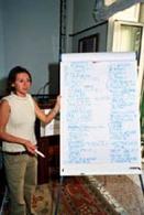 Attività di brainstorming Archivio Incoparde.