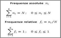 Proprietà delle frequenze assolute e relative