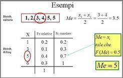 Esempi del calcolo della mediana