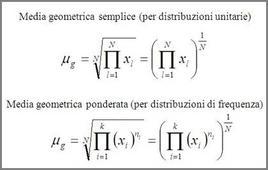 Formulazione della media geometrica