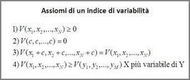 Assiomi per la definizione di un indice di variabilità.
