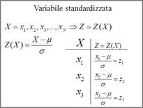 Processo di standardizzazione