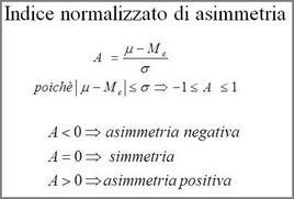 Indice normalizzato di asimmetria