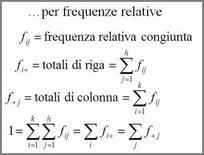 Proprietà delle frequenze relative