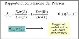 Rapporto di Correlazione di Pearson