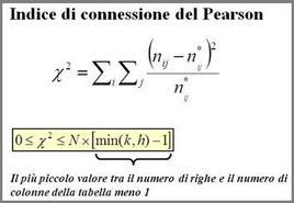 Indice di connessione di Pearson