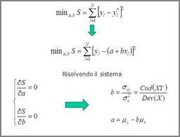 Determinazione dei parametri della retta