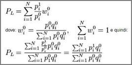 Formulazione dell'indice dei prezzi di Layspeyres