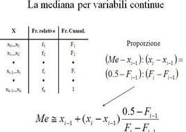 Formulazione della mediana per variabili continue