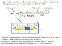 Formulazione del teorema di Bayes