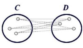 Metodo del legame medio.