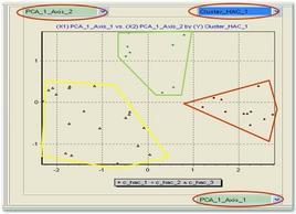 Rappresentazione fattoriale della partizione.