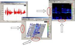 Trasformata di Fourier: Passaggio al dominio delle frequenze .