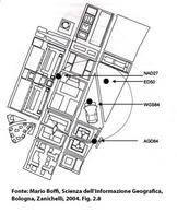 Esempi di localizzazione diverse con DATUM diversi. Fonte: Mario Boffi, Scienza dell'Informazione Geografica, Bologna, Zanichelli, 2004. Fig. 2.8