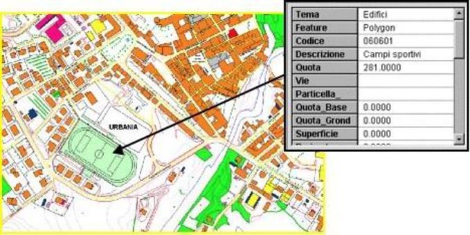 Correlazione Mappe Vettoriali e Dati.