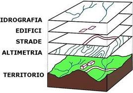 Layers informativi di un'area.