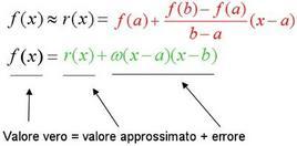 Interpolazione di Lagrange.