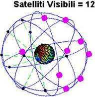 Satelliti in orbita intorno alla terra.