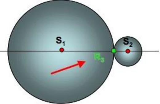 Caso3: L'orologio di R è esatto: le distanze calcolate tra il ricevitore ed i satelliti sono uguali a quelle reali.