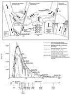 Figura 1 effetto serra – Figura 2 Spettro solare