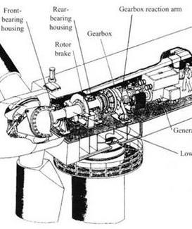 Spaccato di una gondola per aerogeneratore