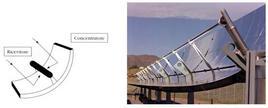 Impianti di concentrazione della radiazione solare con ricevitore lineare