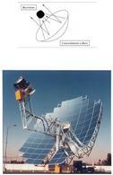 impianti di concentrazione della radiazione solare con ricevitore a caldaia