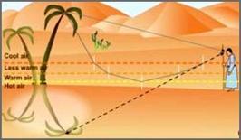 Diminuzione di densità dell'aria verso il basso