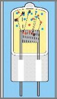 Schema di funzionamento della lampada alogena