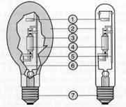 Schema di lampada ad alogenuri
