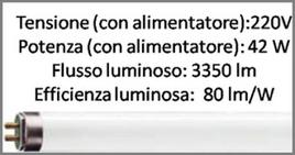 Lampada fluorescente lineare TL 36